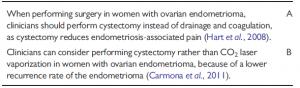 2014 ESHRE surgery for cystic endometriosis