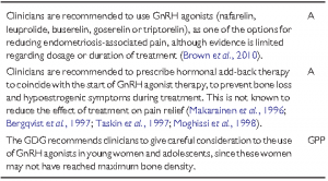 eshre-guidelines-gnrh agonists